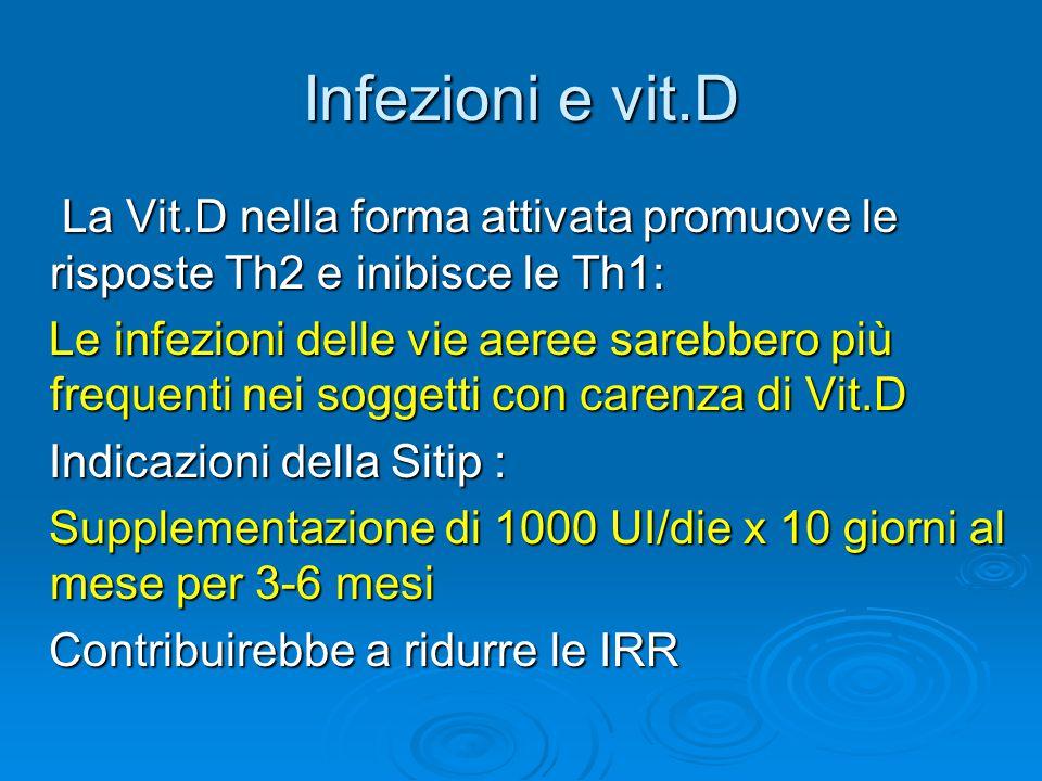 Infezioni e vit.D La Vit.D nella forma attivata promuove le risposte Th2 e inibisce le Th1: La Vit.D nella forma attivata promuove le risposte Th2 e i