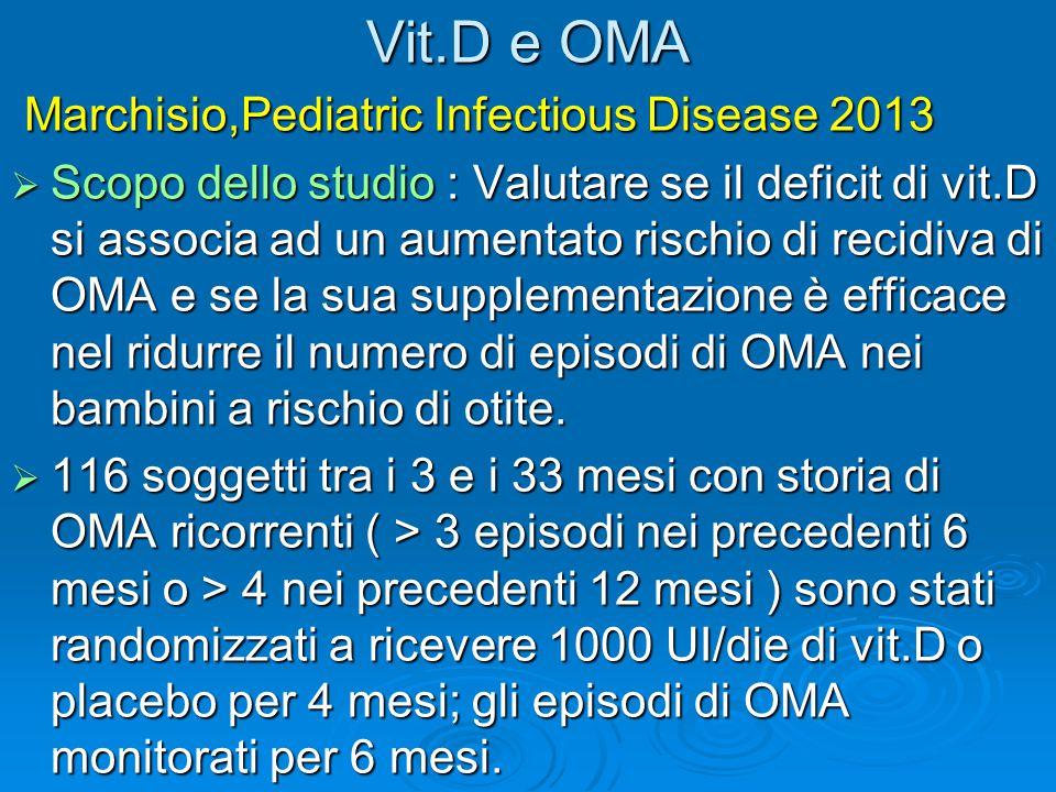 Vit.D e OMA L'incidenza di OMA è risultata significativamente ridotta nei bambini in cui le concentrazioni sieriche di vit.D erano > o = 30 ng/ml.