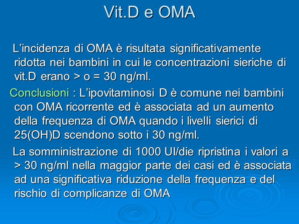 Vit.D e OMA L'incidenza di OMA è risultata significativamente ridotta nei bambini in cui le concentrazioni sieriche di vit.D erano > o = 30 ng/ml. L'i
