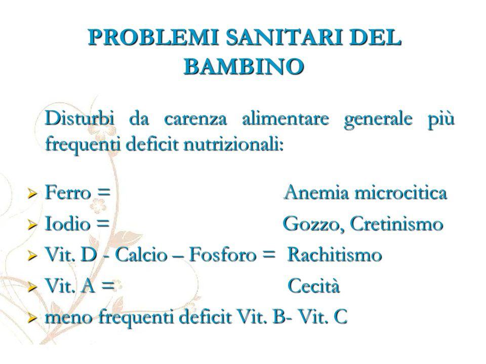 PROBLEMI SANITARI DEL BAMBINO Disturbi da carenza alimentare generale più frequenti deficit nutrizionali:  Ferro = Anemia microcitica  Iodio = Gozzo