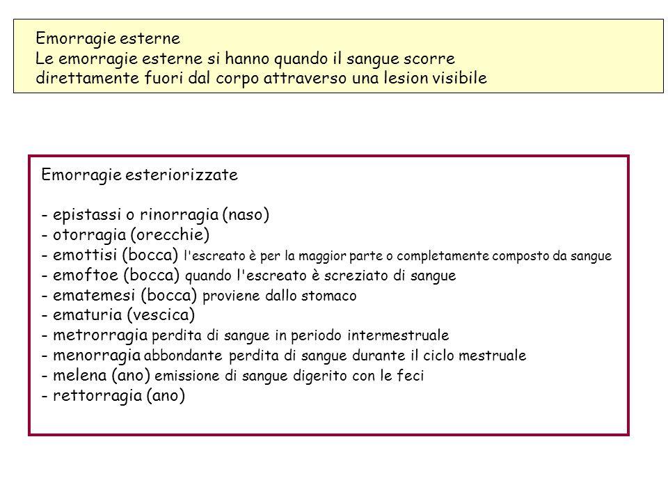 Emorragie esteriorizzate - epistassi o rinorragia (naso) - otorragia (orecchie) - emottisi (bocca) l'escreato è per la maggior parte o completamente c