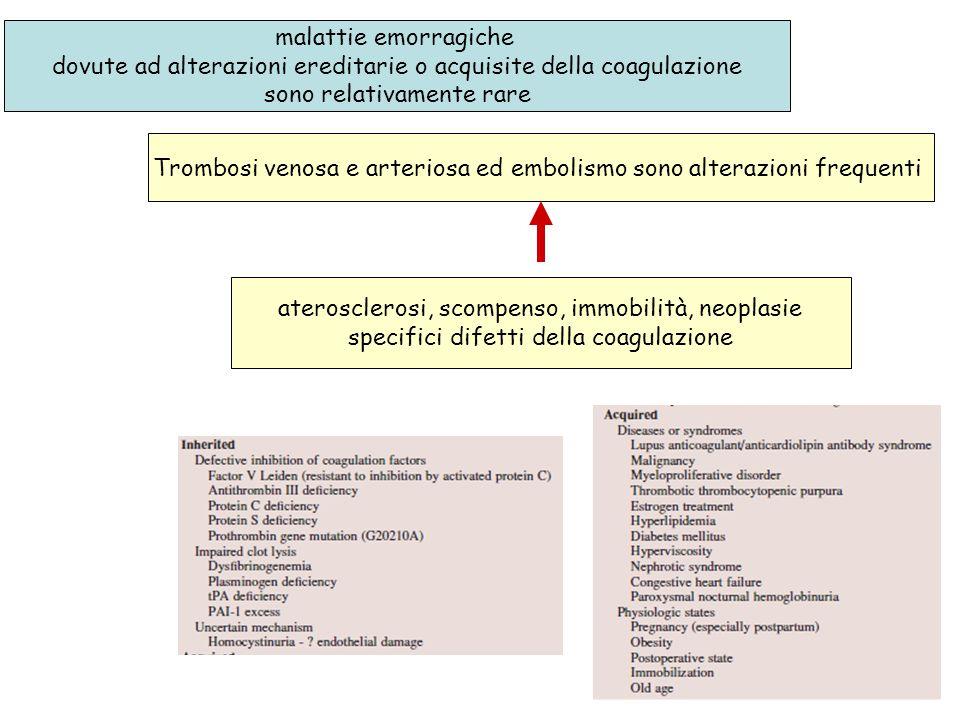 malattie emorragiche dovute ad alterazioni ereditarie o acquisite della coagulazione sono relativamente rare Trombosi venosa e arteriosa ed embolismo