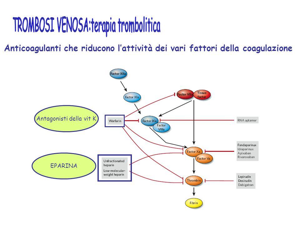Anticoagulanti che riducono l'attività dei vari fattori della coagulazione Antagonisti della vit K EPARINA