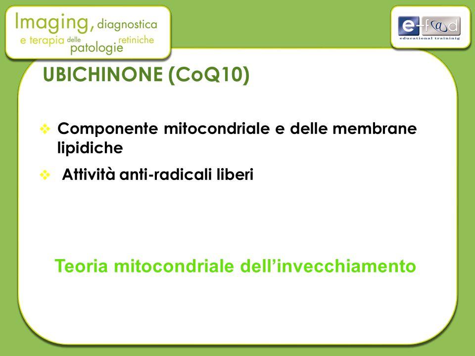 UBICHINONE (CoQ10)  Componente mitocondriale e delle membrane lipidiche  Attività anti-radicali liberi Teoria mitocondriale dell'invecchiamento