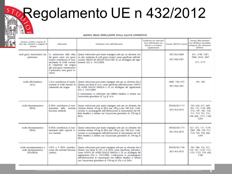 Regolamento UE n 432/2012