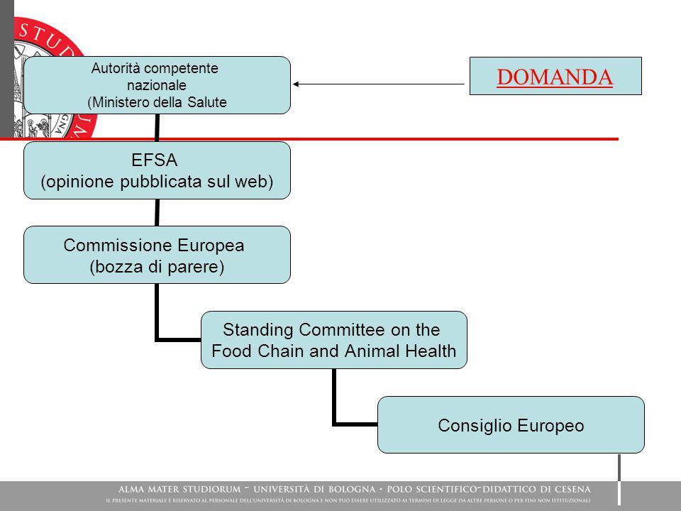 Autorità competente nazionale (Ministero della Salute EFSA (opinione pubblicata sul web) Commissione Europea (bozza di parere) Standing Committee on t