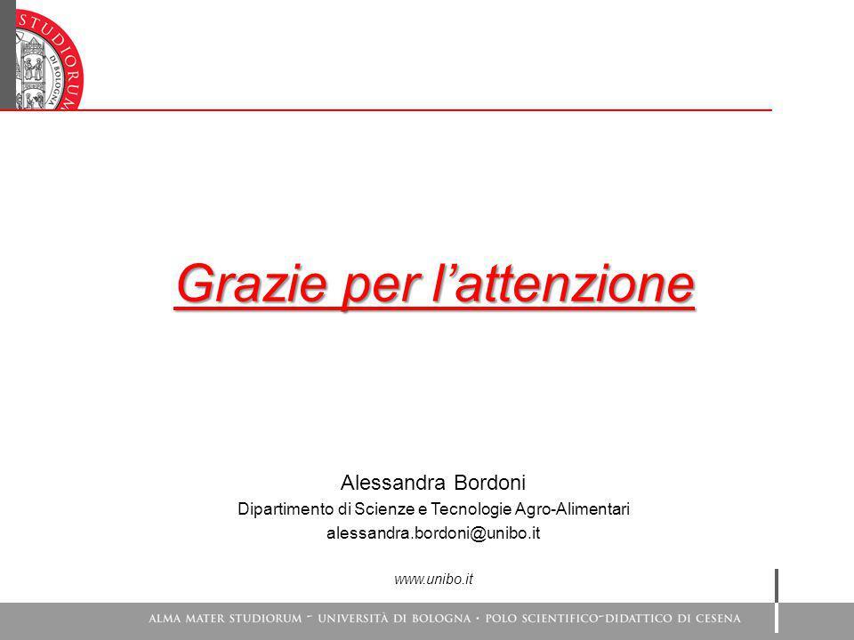 Alessandra Bordoni Dipartimento di Scienze e Tecnologie Agro-Alimentari alessandra.bordoni@unibo.it www.unibo.it Grazie per l'attenzione