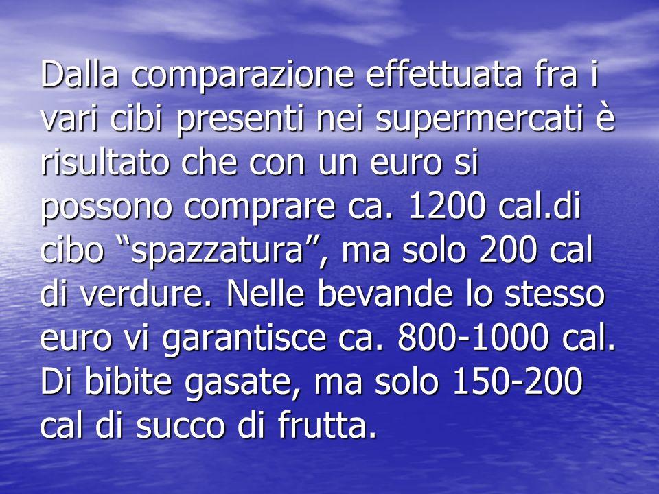 """Dalla comparazione effettuata fra i vari cibi presenti nei supermercati è risultato che con un euro si possono comprare ca. 1200 cal.di cibo """"spazzatu"""