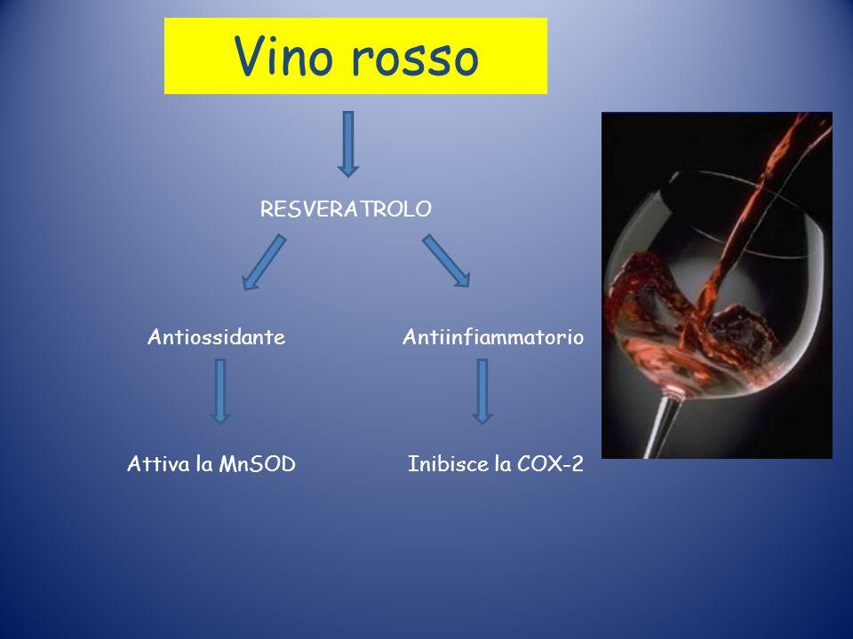 Vino rosso RESVERATROLO Antiinfiammatorio Inibisce la COX-2 Antiossidante Attiva la MnSOD