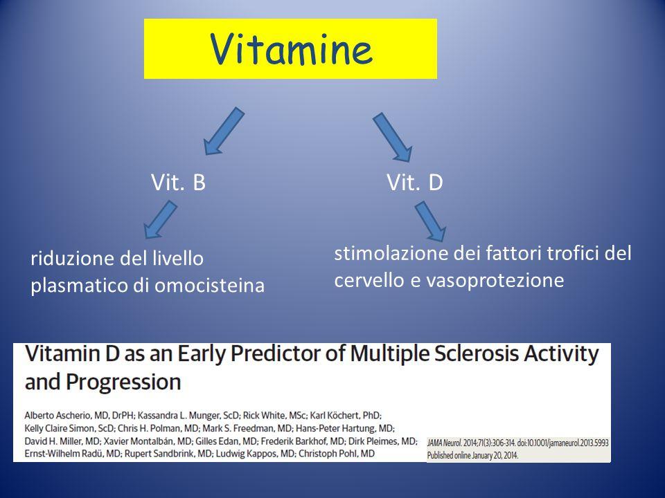 Vitamine Vit. B riduzione del livello plasmatico di omocisteina Vit. D stimolazione dei fattori trofici del cervello e vasoprotezione