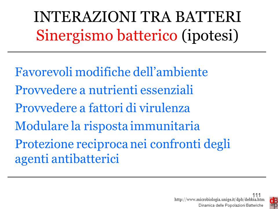 http://www.microbiologia.unige.it/dpb/debbia.htm Dinamica delle Popolazioni Batteriche INTERAZIONI TRA BATTERI Sinergismo batterico (ipotesi) Favorevo