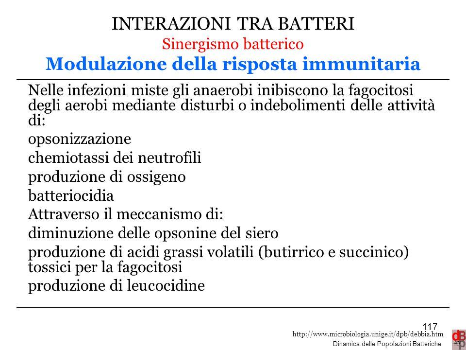http://www.microbiologia.unige.it/dpb/debbia.htm Dinamica delle Popolazioni Batteriche INTERAZIONI TRA BATTERI Sinergismo batterico Modulazione della