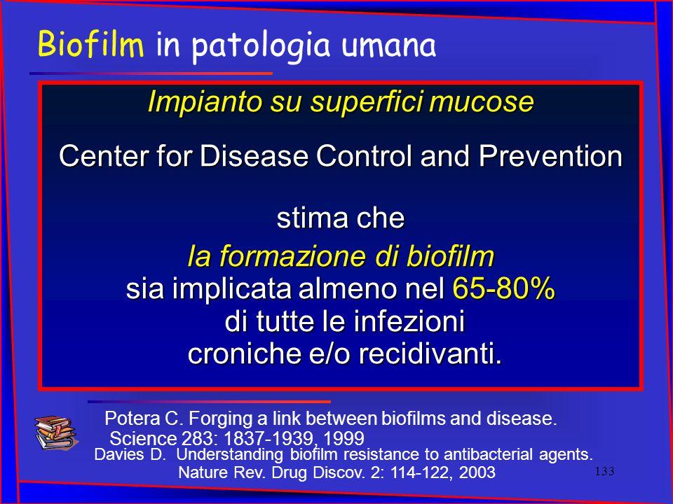 Davies D. Understanding biofilm resistance to antibacterial agents. Nature Rev. Drug Discov. 2: 114-122, 2003 Potera C. Forging a link between biofilm