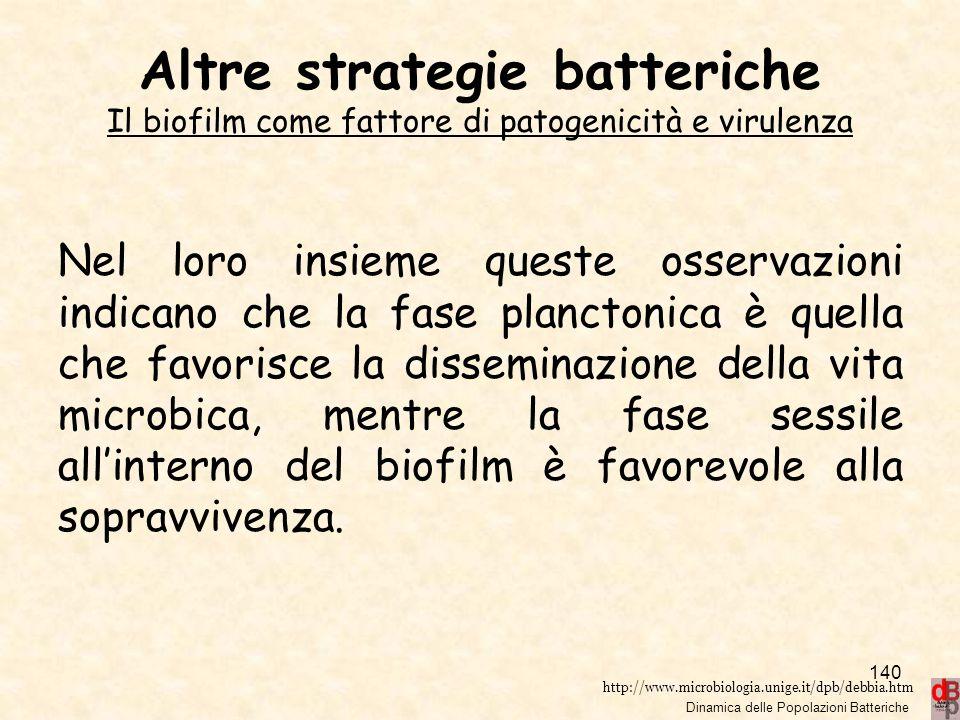 http://www.microbiologia.unige.it/dpb/debbia.htm Dinamica delle Popolazioni Batteriche Altre strategie batteriche Il biofilm come fattore di patogenic