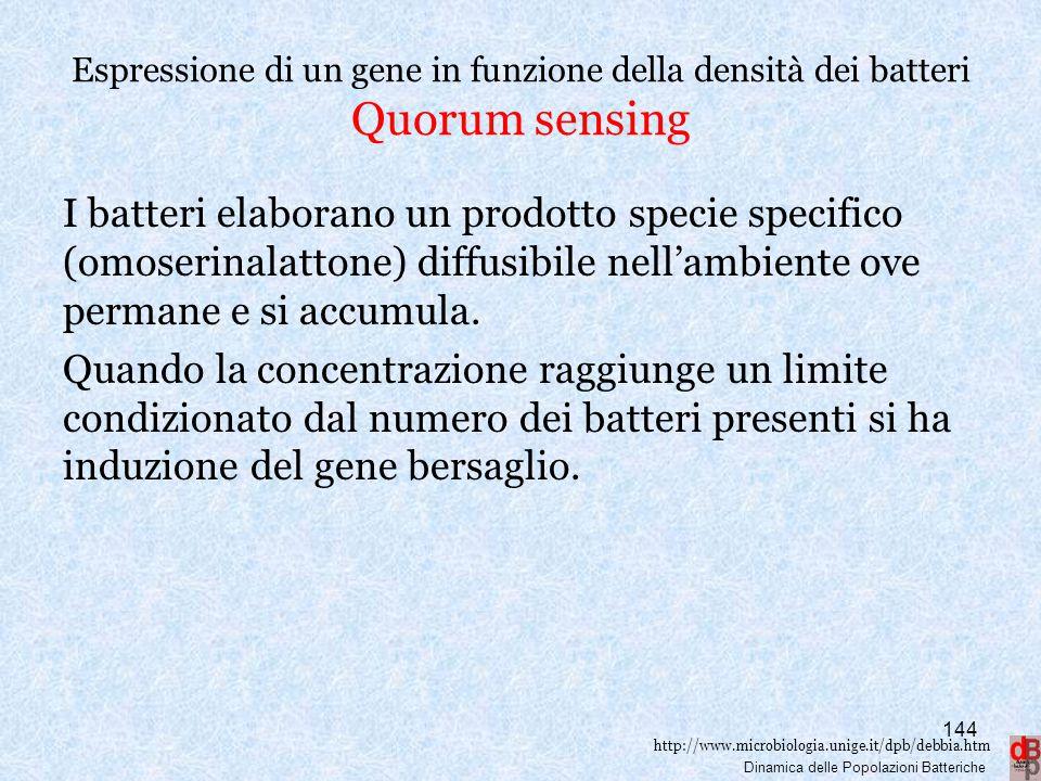 http://www.microbiologia.unige.it/dpb/debbia.htm Dinamica delle Popolazioni Batteriche Espressione di un gene in funzione della densità dei batteri Qu