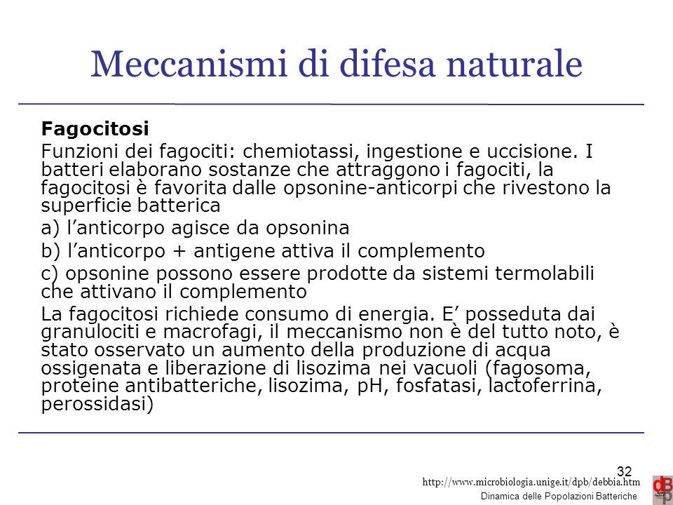 http://www.microbiologia.unige.it/dpb/debbia.htm Dinamica delle Popolazioni Batteriche Meccanismi di difesa naturale Fagocitosi Funzioni dei fagociti: