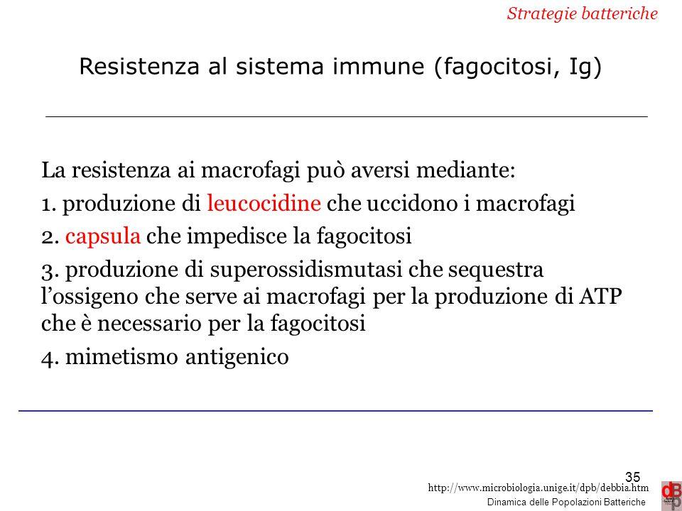 http://www.microbiologia.unige.it/dpb/debbia.htm Dinamica delle Popolazioni Batteriche Resistenza al sistema immune (fagocitosi, Ig) La resistenza ai