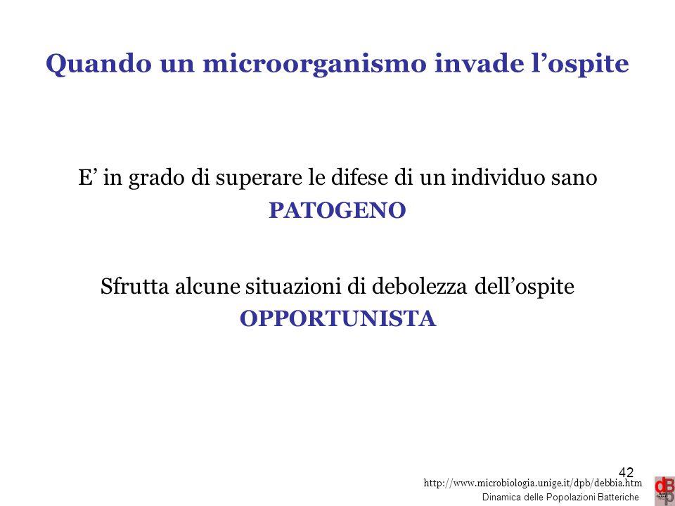 http://www.microbiologia.unige.it/dpb/debbia.htm Dinamica delle Popolazioni Batteriche Quando un microorganismo invade l'ospite E' in grado di superar