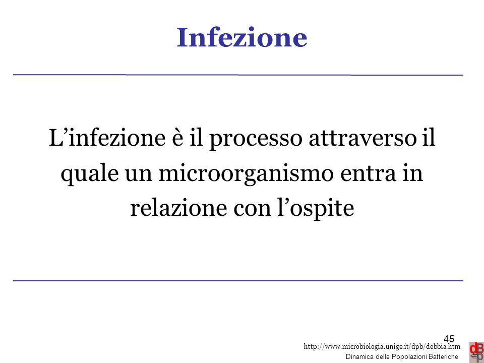 http://www.microbiologia.unige.it/dpb/debbia.htm Dinamica delle Popolazioni Batteriche Infezione L'infezione è il processo attraverso il quale un micr