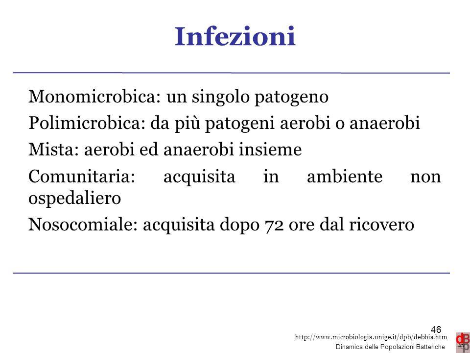 http://www.microbiologia.unige.it/dpb/debbia.htm Dinamica delle Popolazioni Batteriche Infezioni Monomicrobica: un singolo patogeno Polimicrobica: da