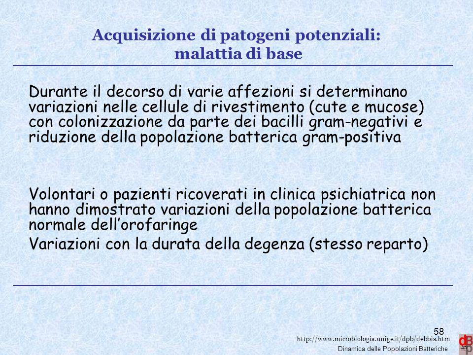 http://www.microbiologia.unige.it/dpb/debbia.htm Dinamica delle Popolazioni Batteriche Acquisizione di patogeni potenziali: malattia di base Durante i