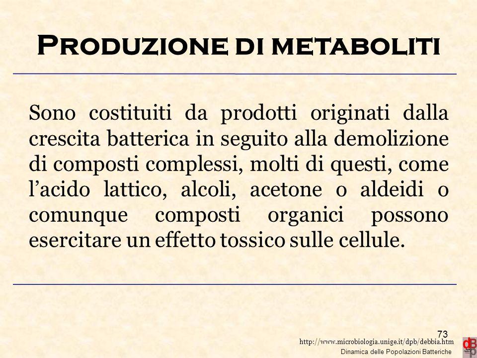 http://www.microbiologia.unige.it/dpb/debbia.htm Dinamica delle Popolazioni Batteriche Produzione di metaboliti Sono costituiti da prodotti originati