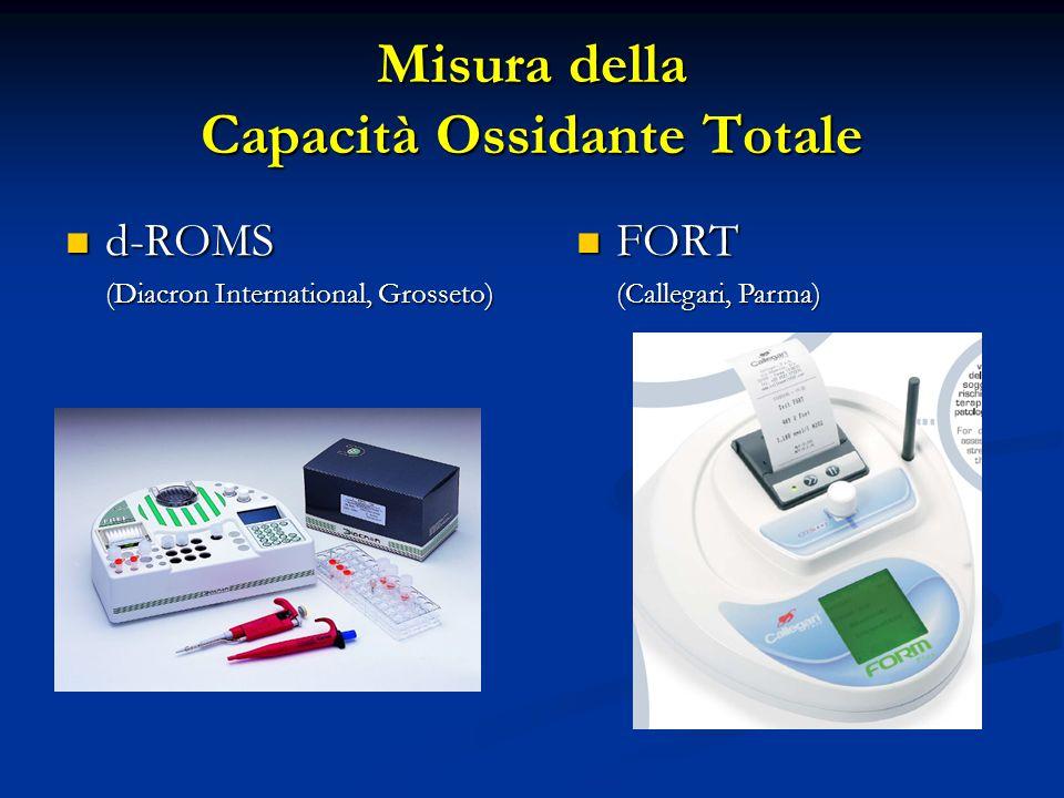 Misura della Capacità Ossidante Totale d-ROMS d-ROMS (Diacron International, Grosseto) FORT FORT (Callegari, Parma)