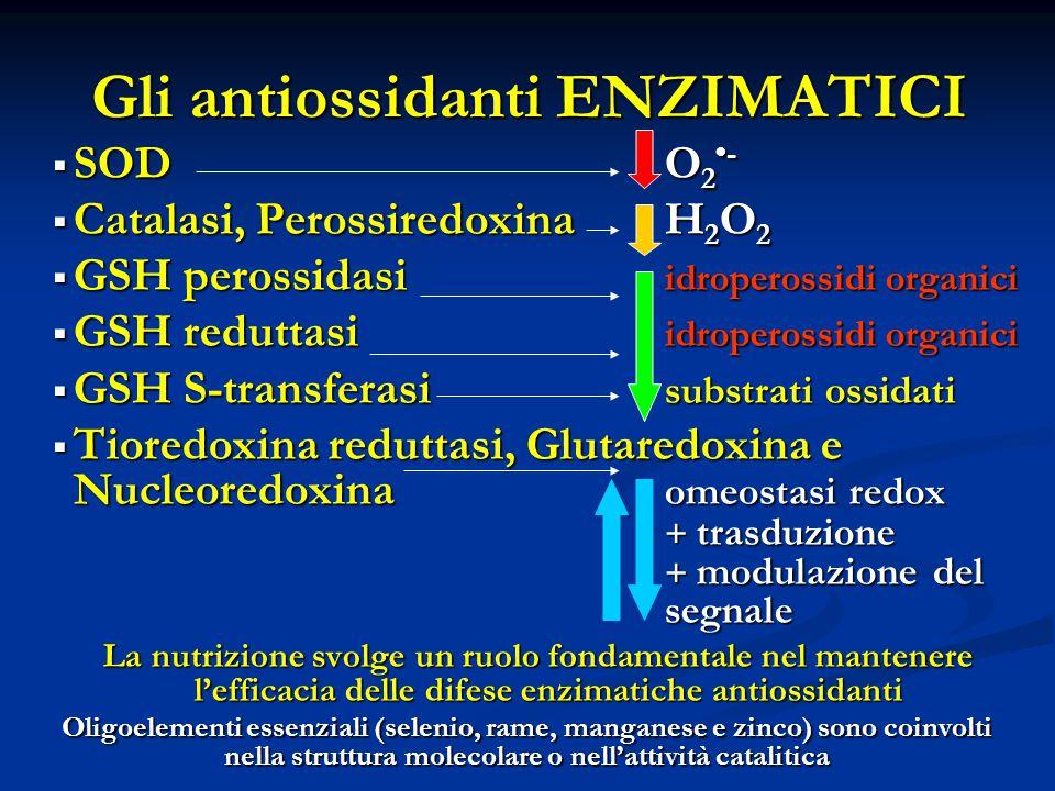 Gli antiossidanti ENZIMATICI  SODO 2 -  Catalasi, PerossiredoxinaH 2 O 2  GSH perossidasi idroperossidi organici  GSH reduttasi idroperossidi organici  GSH S-transferasi substrati ossidati  Tioredoxina reduttasi, Glutaredoxina e Nucleoredoxina omeostasi redox + trasduzione + modulazione del segnale La nutrizione svolge un ruolo fondamentale nel mantenere l'efficacia delle difese enzimatiche antiossidanti Oligoelementi essenziali (selenio, rame, manganese e zinco) sono coinvolti nella struttura molecolare o nell'attività catalitica