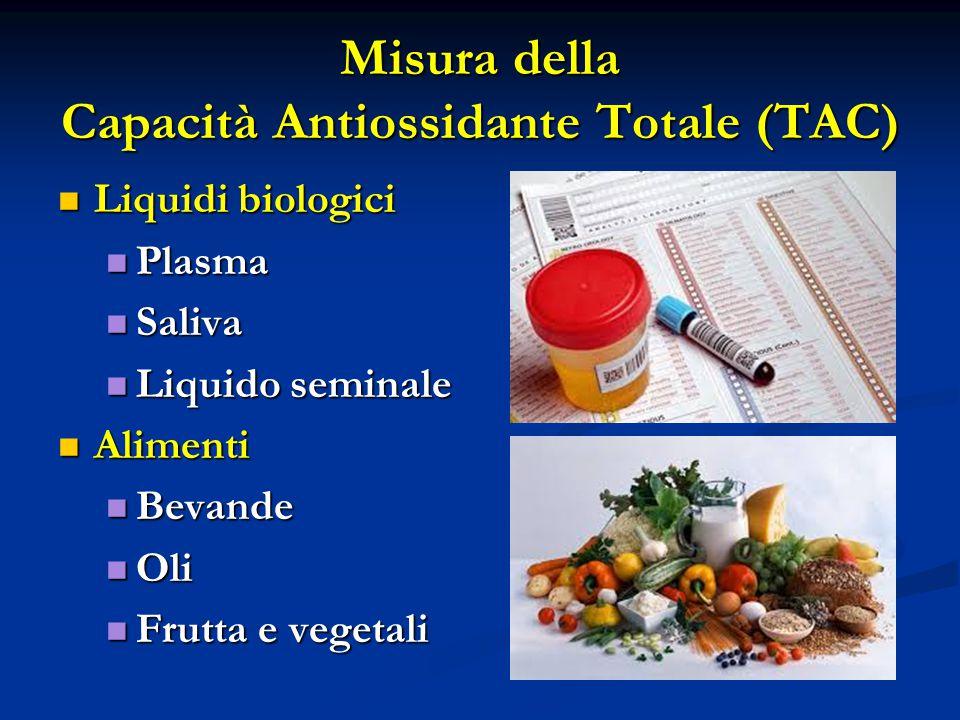 Misura della Capacità Antiossidante Totale (TAC) Liquidi biologici Liquidi biologici Plasma Plasma Saliva Saliva Liquido seminale Liquido seminale Alimenti Alimenti Bevande Bevande Oli Oli Frutta e vegetali Frutta e vegetali
