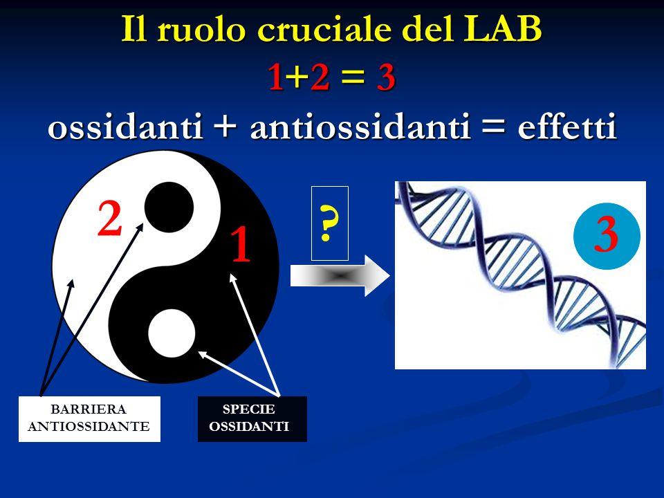 Il ruolo cruciale del LAB 1+2 = 3 ossidanti + antiossidanti = effetti .