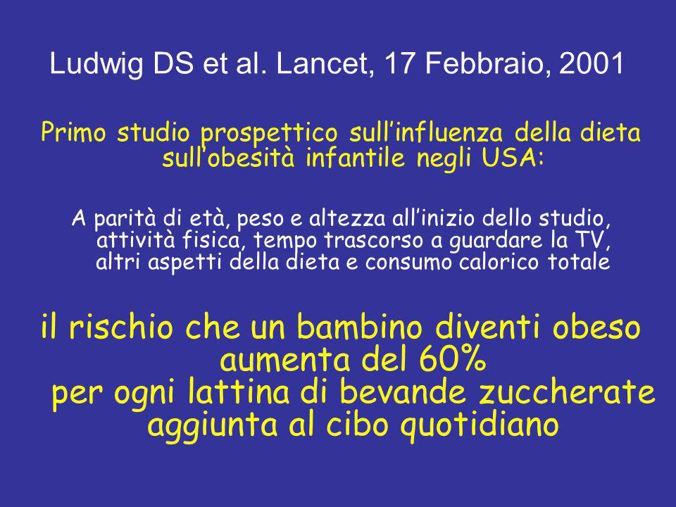 Ludwig DS et al. Lancet, 17 Febbraio, 2001 Primo studio prospettico sull'influenza della dieta sull'obesità infantile negli USA: A parità di età, peso
