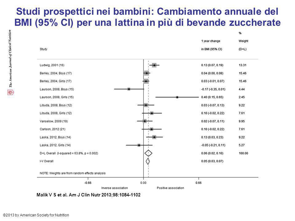 Studi prospettici nei bambini: Cambiamento annuale del BMI (95% CI) per una lattina in più di bevande zuccherate Malik V S et al. Am J Clin Nutr 2013;