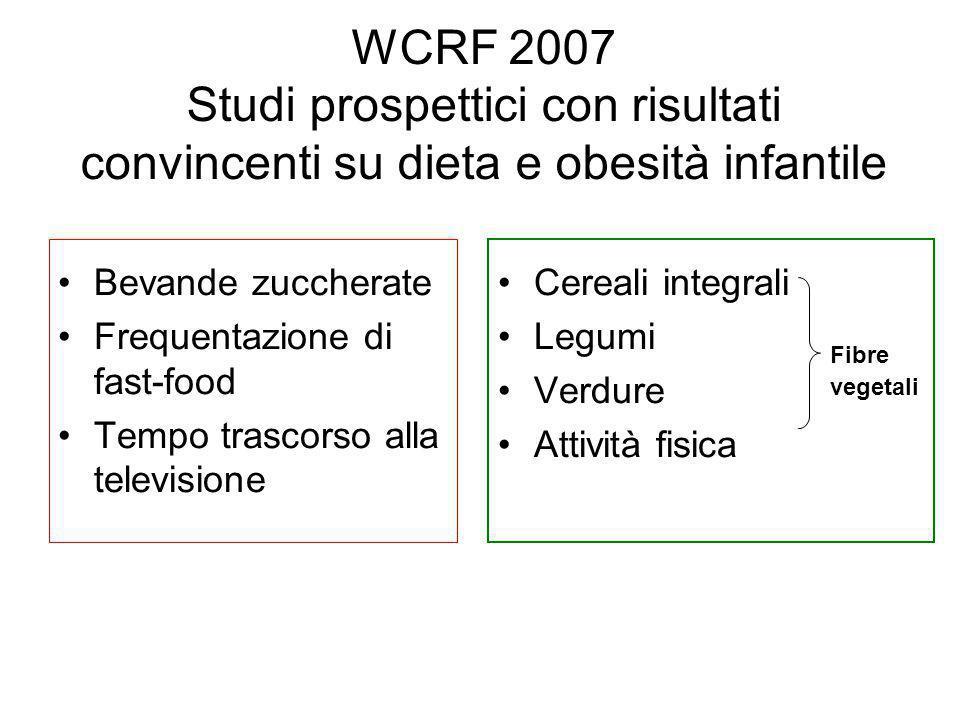WCRF 2007 Studi prospettici con risultati convincenti su dieta e obesità infantile Bevande zuccherate Frequentazione di fast-food Tempo trascorso alla