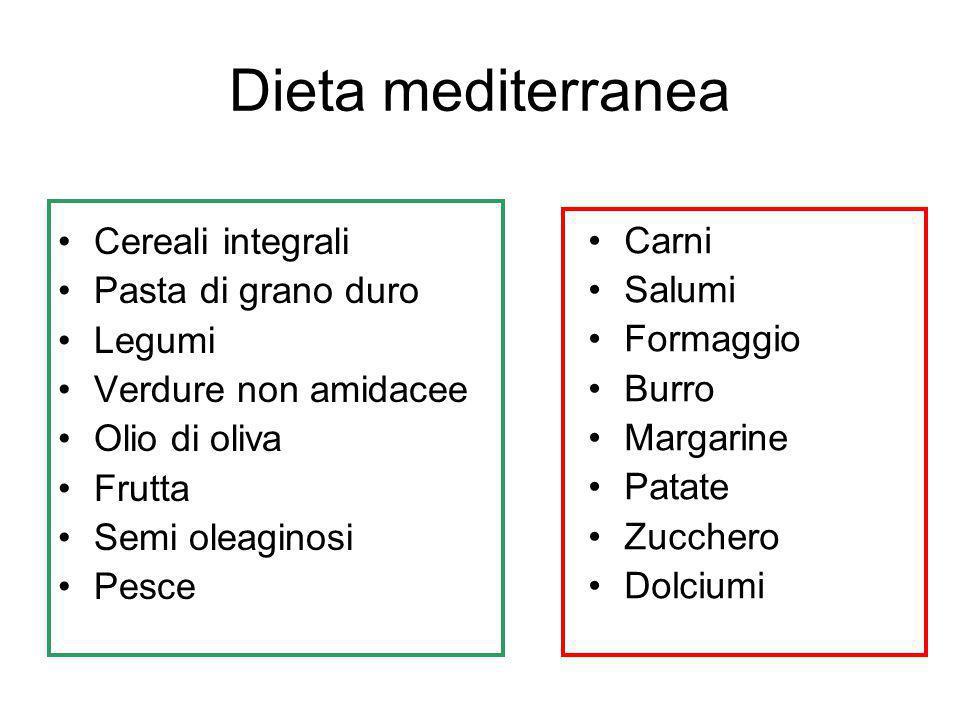 Dieta mediterranea Cereali integrali Pasta di grano duro Legumi Verdure non amidacee Olio di oliva Frutta Semi oleaginosi Pesce Carni Salumi Formaggio
