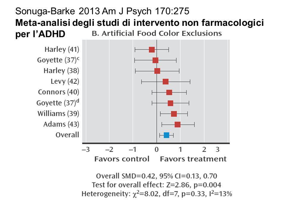Sonuga-Barke 2013 Am J Psych 170:275 Meta-analisi degli studi di intervento non farmacologici per l'ADHD