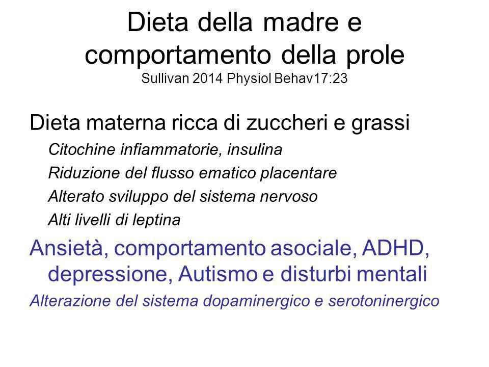 Dieta della madre e comportamento della prole Sullivan 2014 Physiol Behav17:23 Dieta materna ricca di zuccheri e grassi Citochine infiammatorie, insul