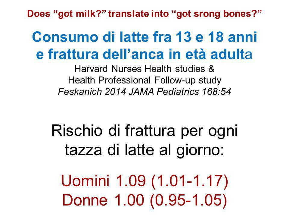 "Does ""got milk?"" translate into ""got srong bones?"" Consumo di latte fra 13 e 18 anni e frattura dell'anca in età adulta Harvard Nurses Health studies"