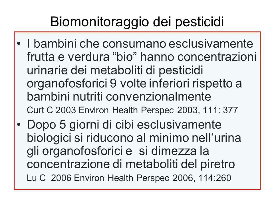 """Biomonitoraggio dei pesticidi I bambini che consumano esclusivamente frutta e verdura """"bio"""" hanno concentrazioni urinarie dei metaboliti di pesticidi"""