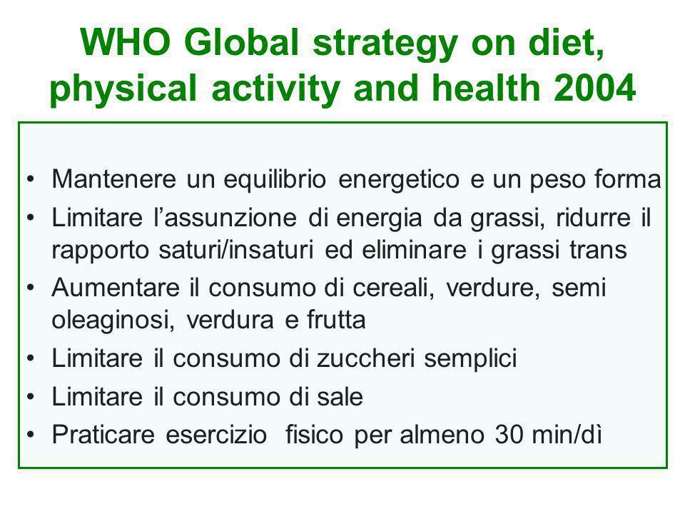 WHO Global strategy on diet, physical activity and health 2004 Mantenere un equilibrio energetico e un peso forma Limitare l'assunzione di energia da
