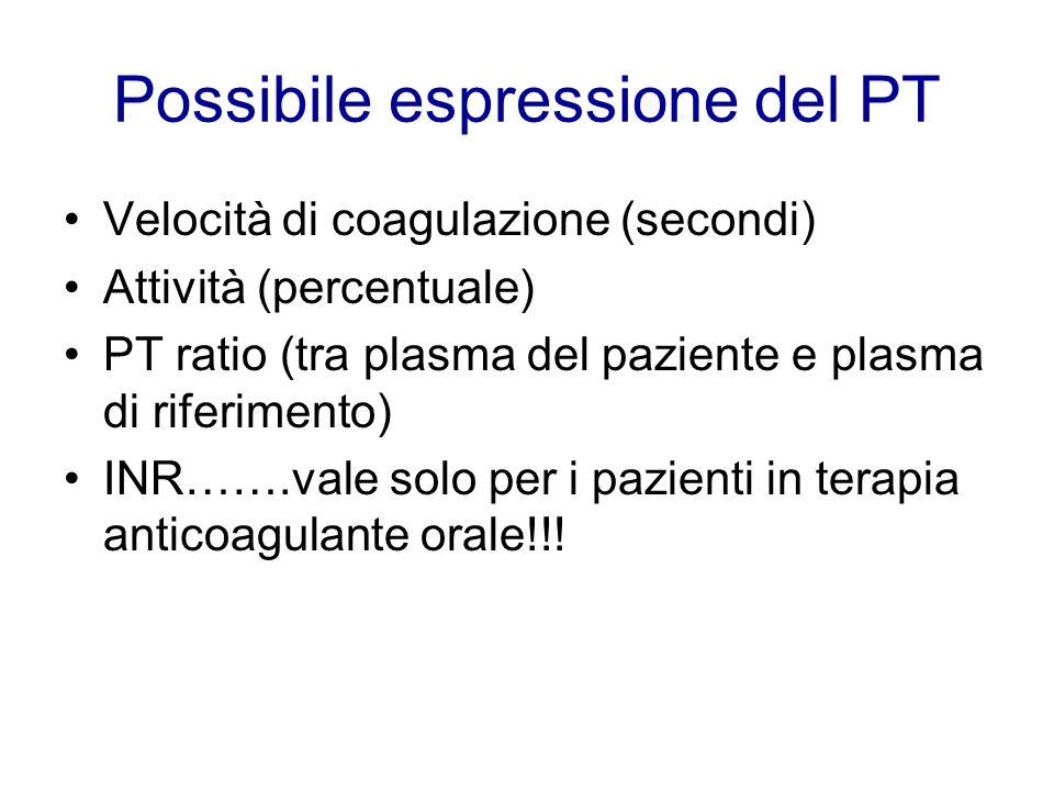 Possibile espressione del PT Velocità di coagulazione (secondi) Attività (percentuale) PT ratio (tra plasma del paziente e plasma di riferimento) INR…
