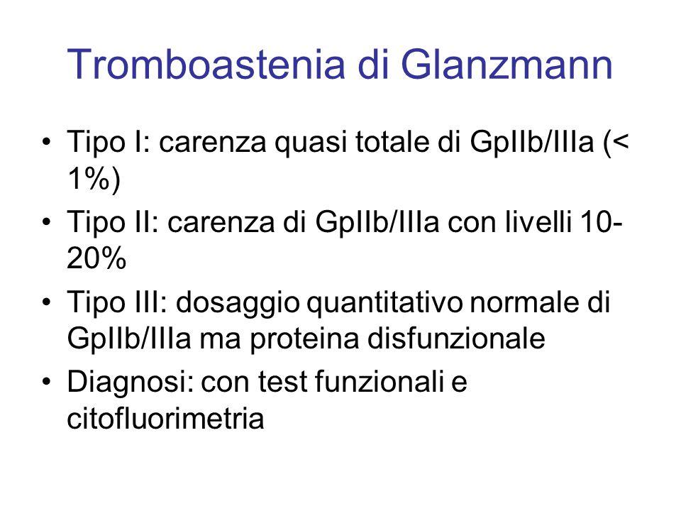 Tipo I: carenza quasi totale di GpIIb/IIIa (< 1%) Tipo II: carenza di GpIIb/IIIa con livelli 10- 20% Tipo III: dosaggio quantitativo normale di GpIIb/