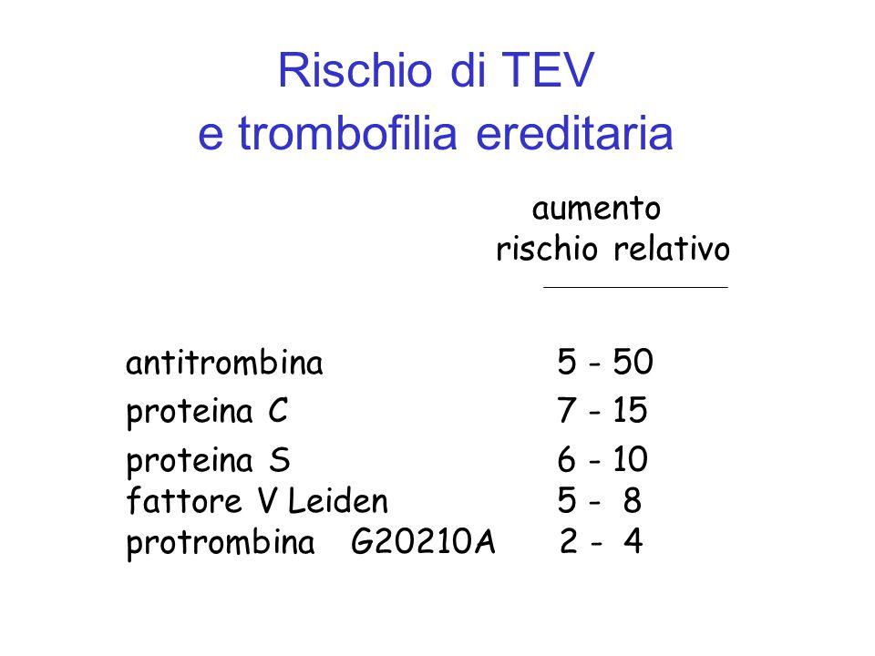 Rischio di TEV e trombofilia ereditaria aumento rischio relativo antitrombina 5 - 50 proteina C 7 - 15 proteina S 6 - 10 fattore V Leiden 5 - 8 protro