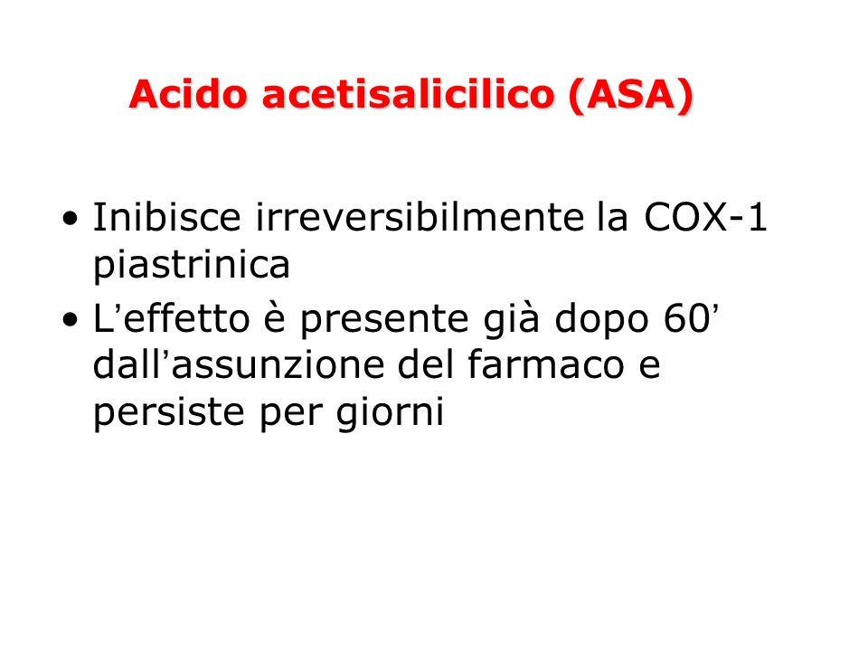 Inibisce irreversibilmente la COX-1 piastrinica L'effetto è presente già dopo 60' dall'assunzione del farmaco e persiste per giorni Acido acetisalicil