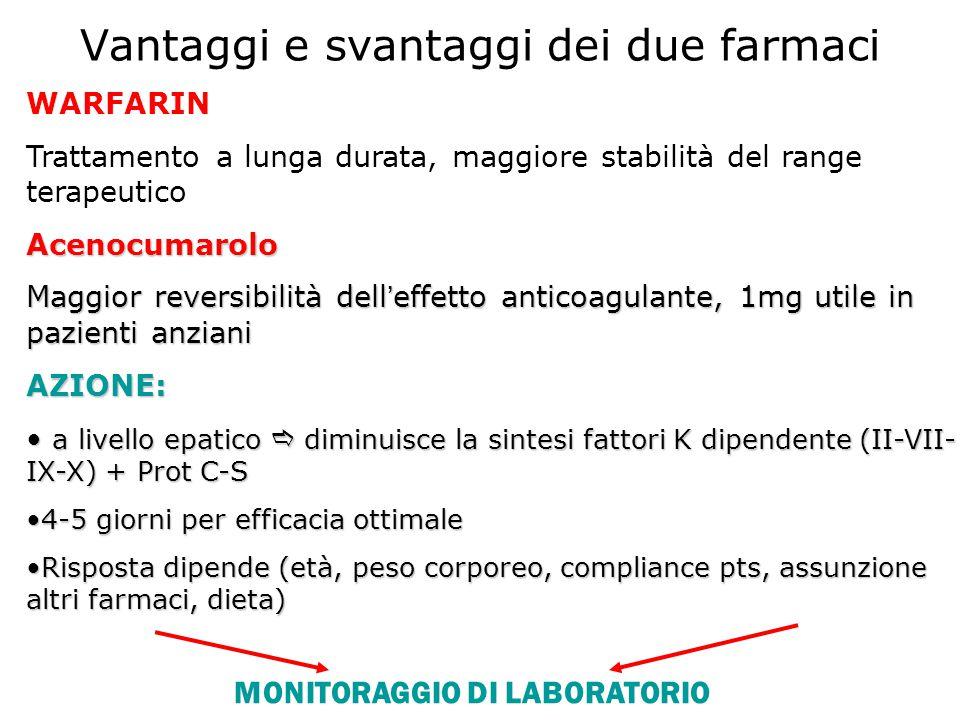 Vantaggi e svantaggi dei due farmaci WARFARIN Trattamento a lunga durata, maggiore stabilità del range terapeuticoAcenocumarolo Maggior reversibilità