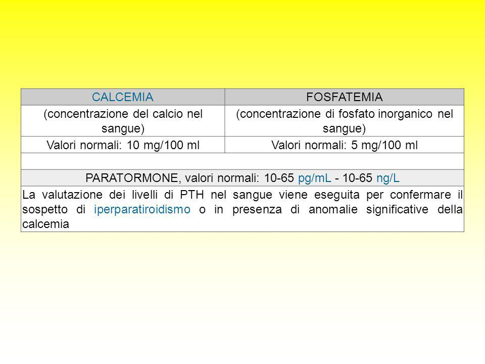 CALCEMIAFOSFATEMIA (concentrazione del calcio nel sangue) (concentrazione di fosfato inorganico nel sangue) Valori normali: 10 mg/100 mlValori normali