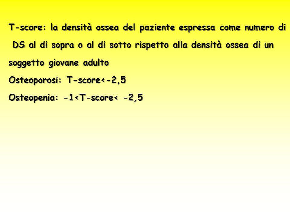 T-score: la densità ossea del paziente espressa come numero di DS al di sopra o al di sotto rispetto alla densità ossea di un DS al di sopra o al di s