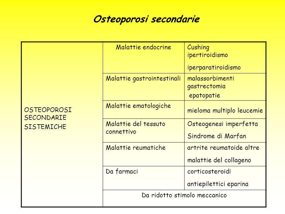 OSTEOPOROSI SECONDARIE SISTEMICHE Malattie endocrineCushing ipertiroidismo iperparatiroidismo Malattie gastrointestinalimalassorbimenti gastrectomia e