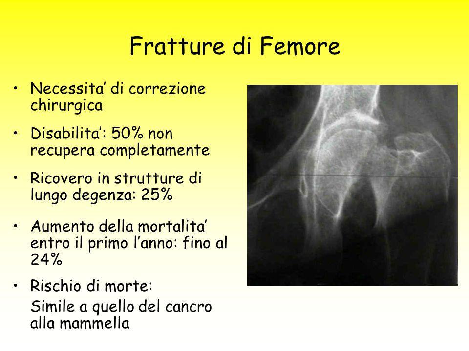 Fratture di Femore Necessita' di correzione chirurgica Disabilita': 50% non recupera completamente Ricovero in strutture di lungo degenza: 25% Aumento