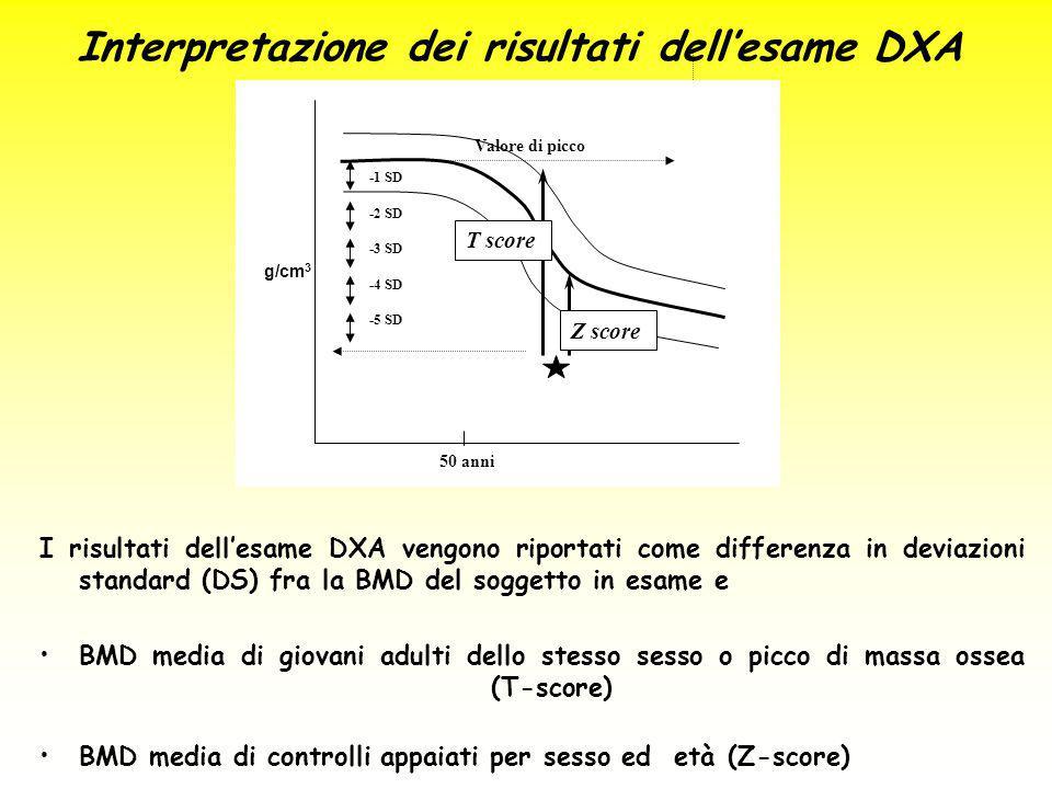 Interpretazione dei risultati dell'esame DXA I risultati dell'esame DXA vengono riportati come differenza in deviazioni standard (DS) fra la BMD del s