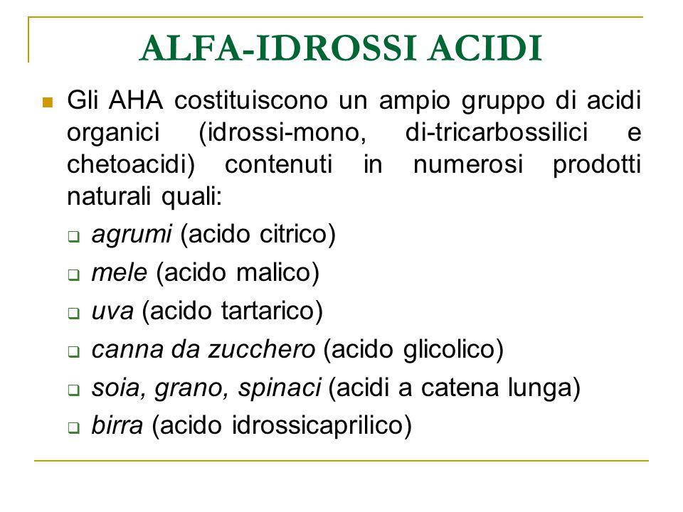ALFA-IDROSSI ACIDI Gli AHA costituiscono un ampio gruppo di acidi organici (idrossi-mono, di-tricarbossilici e chetoacidi) contenuti in numerosi prodo